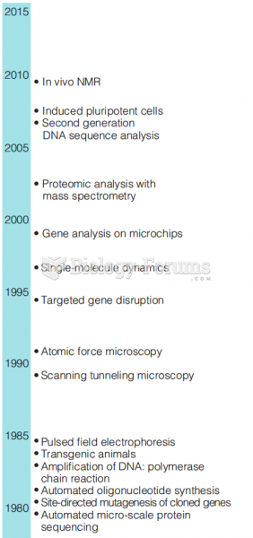 Recent history of biochemistry shown by the introduction of new techniques. (part 2)