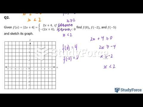 How to evaluate and sketch a piecewise function containing absolutes (Part 2)