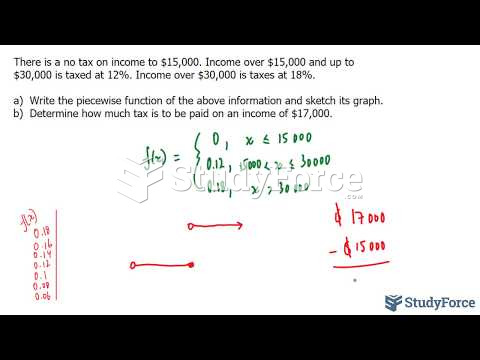 How to evaluate and sketch a piecewise function pertaining to tax (Part 3)