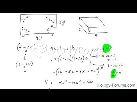 How to solve optimization problems in calculus (Part 6)