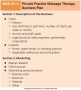 Private Practice Massage Therapy Business Plan