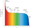 The pH scale is logarithmic. A low pH indicates acidic conditions, whereas a high pH indicates ...