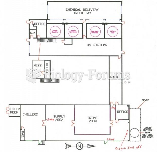 Facility Emergency Response Plans. Courtesy of Chris Weber, Dr. Hazmat, Inc.