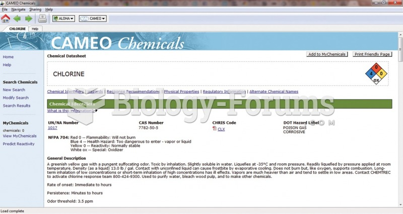 The CAMEO entry for chlorine. Useful information includes chemical and physical properties, personal ...