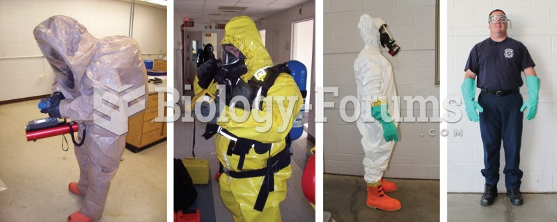 The four levels of PPE according to the EPA (from left to right): Level A, Level B, Level C, and ...