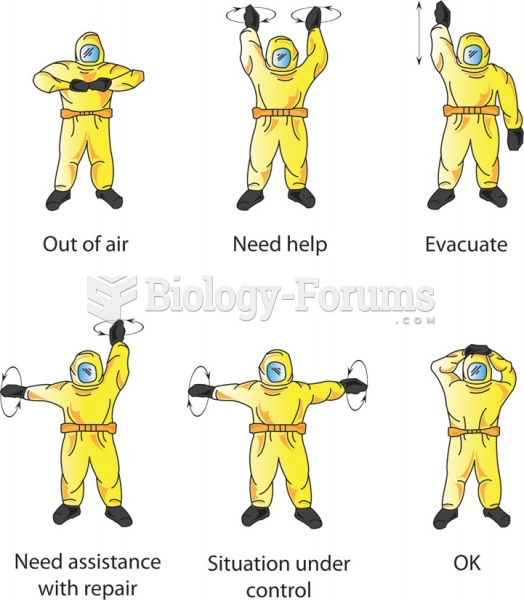 Hand signals are an effective emergency backup to ra- dio communication systems. Shown are several ...