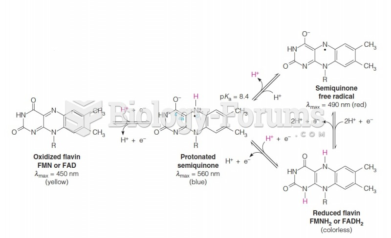 Oxidation and reduction reactions involving flavin coenzymes