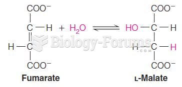 Hydration of a Carbon–Carbon Double Bond