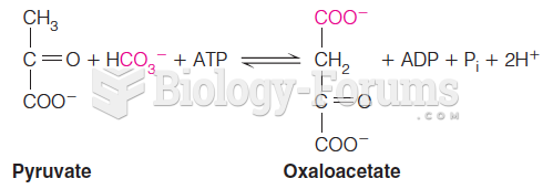 Citric acid cycle intermediates