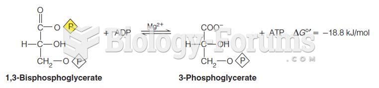 Reaction 7: The First Substrate-Level Phosphorylation