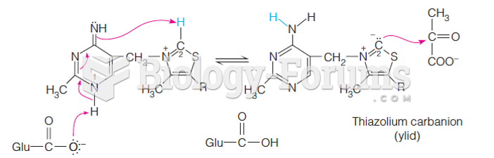 A glutamate carboxyl group in the enzyme deprotonates N-1 of the pyrimidine