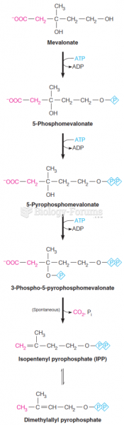 Biosynthesis of mevalonate and conversion to isopentenyl pyrophosphate and dimethylallyl pyrophospha