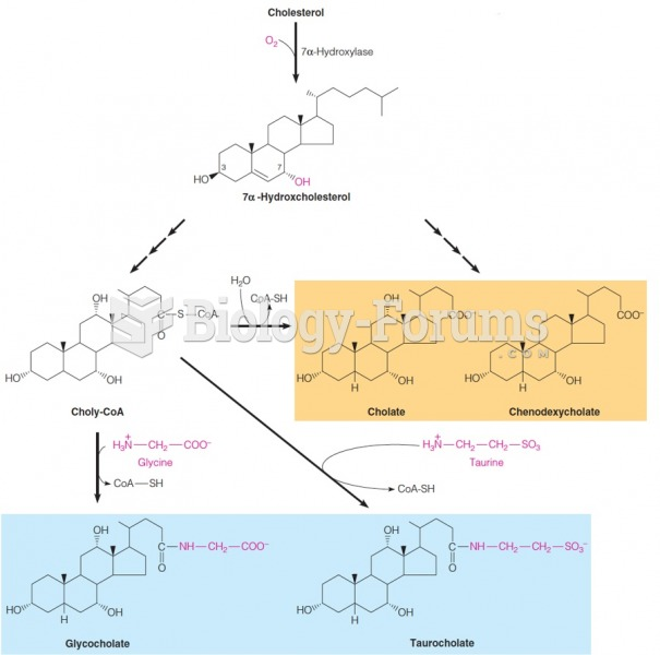 Biosynthesis of bile acids and salts from cholesterol