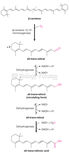Three active forms of vitamin A: all-trans-retinol, -retinal, and –retinoic acid