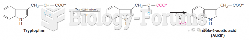the transamination product of tryptophan is decarboxylated to yield indole-3-acetic acid, or auxin