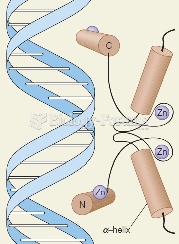 Binding of the estrogen receptor to DNA, as inferred from solution NMR spectroscopy