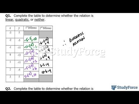 How to determine if a table of values represents a linear or quadratic relationship