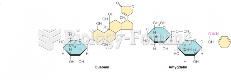 Two naturally occurring glycosides