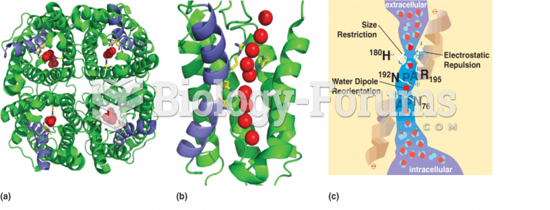 The aquaporin water channel