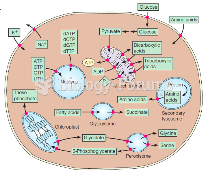 Specific transport processes