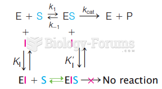A model for mixed inhibition: equation