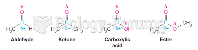 Carbonyl groups reaction type