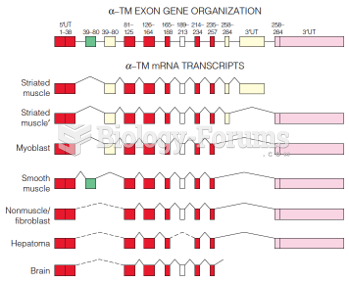 Tropomyosin gene organization (rat) and seven alternative splicing pathways