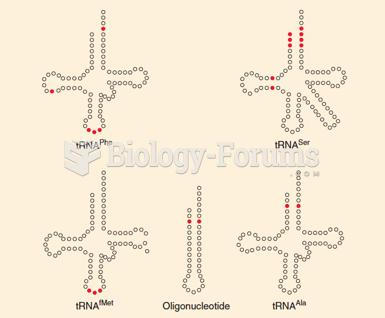 "Major ""identity elements"" in some tRNAs"