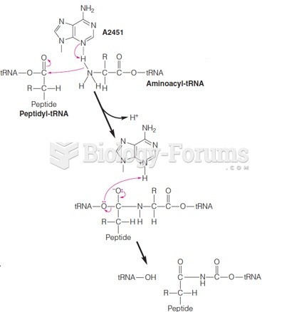 A mechanism for peptidyltransferase involving A2451 (E. coli) as a general base