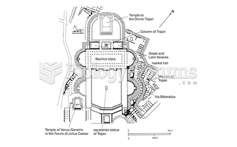 "Plan of Trajan's Forum and Market ""خطة منتدى ترجان والسوق"""