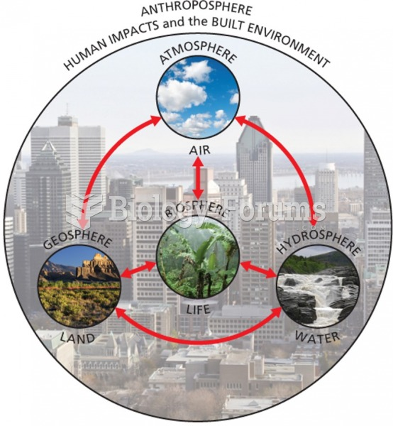 Human impacts and the built environment