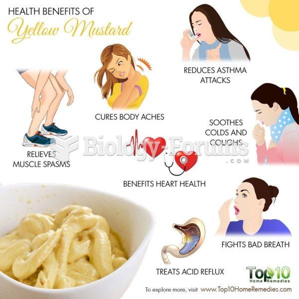 Yellow Mustard Benefits
