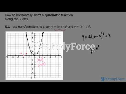 How to horizontally shift a quadratic function along the x-axis