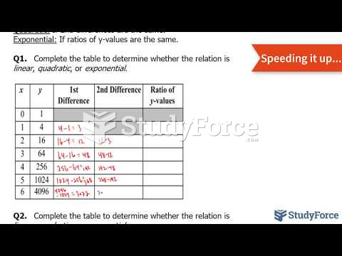 How to determine an exponential relation from a table of values