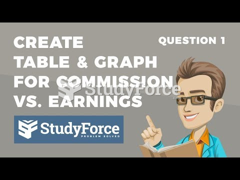 How to create a table of values displaying commission and earnings (Question 1)