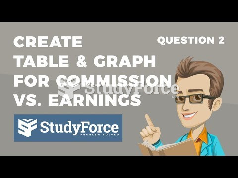 How to create a table of values displaying commission and earnings (Question 2)