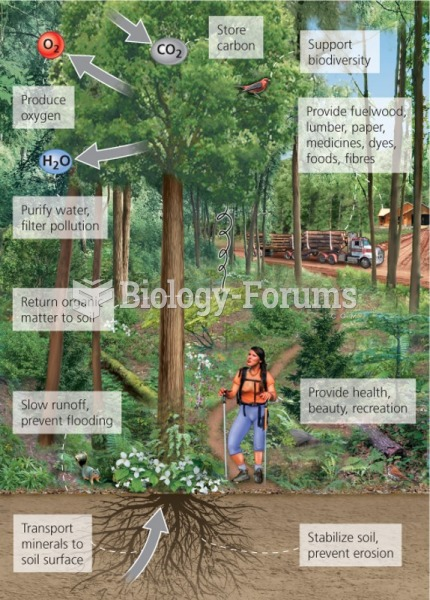 Trees provide ecosystem services to people