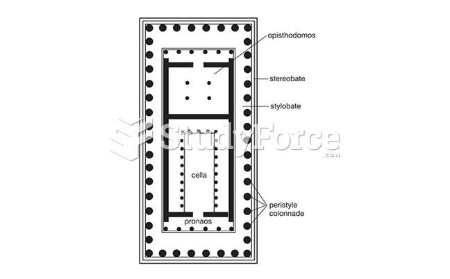 Plan of the Parthenon