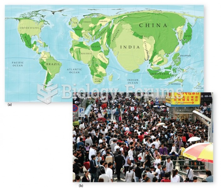 Population growth in India, China, Africa, and other countries in the developing world