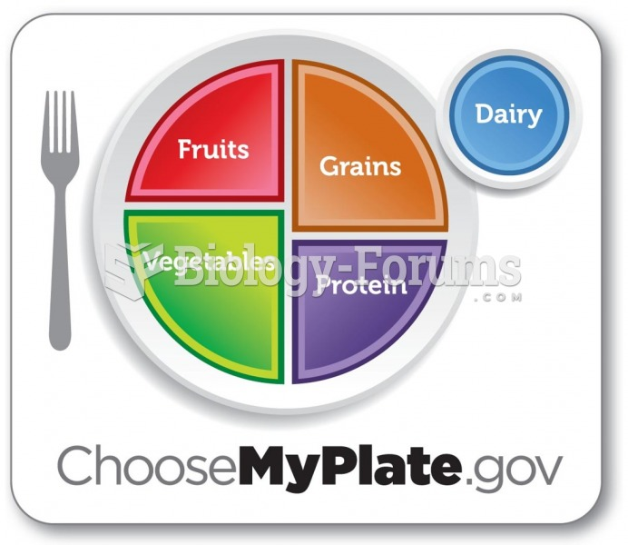 The MyPlate icon reinforces important concepts of meal planning