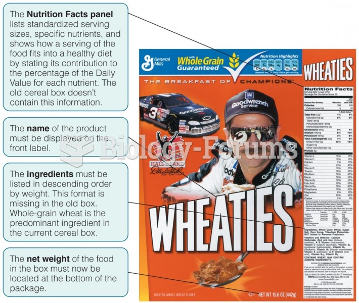 The Food Label Provides Valuable Consumer Information Manufacturers must adhere to strict labeling