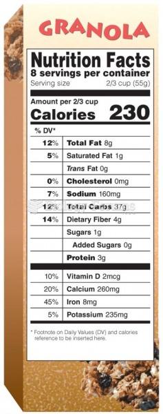Food Labels Provide Nutrient Content Information