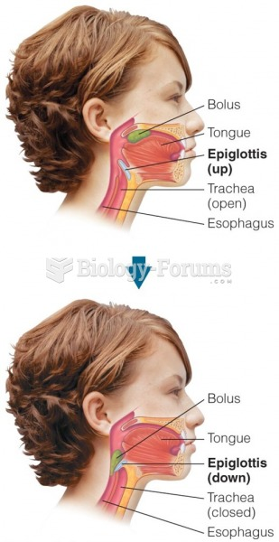 The Epiglottis The epiglottis prevents food from entering the trachea when you swallow