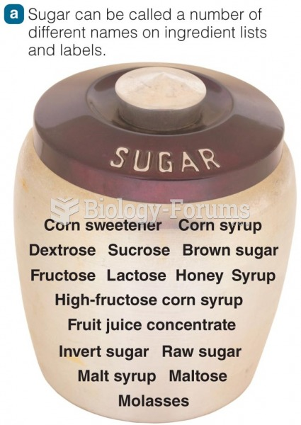 Sugar: Finding Added Sugars on the Label A food