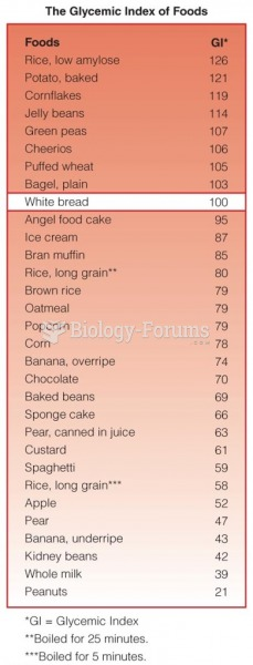 The Glycemic Index of Commonly Eaten Foods The glycemic index of a variety of foods