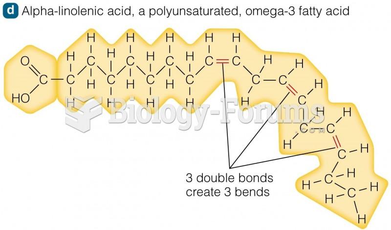 Alpha-Linoleic acid
