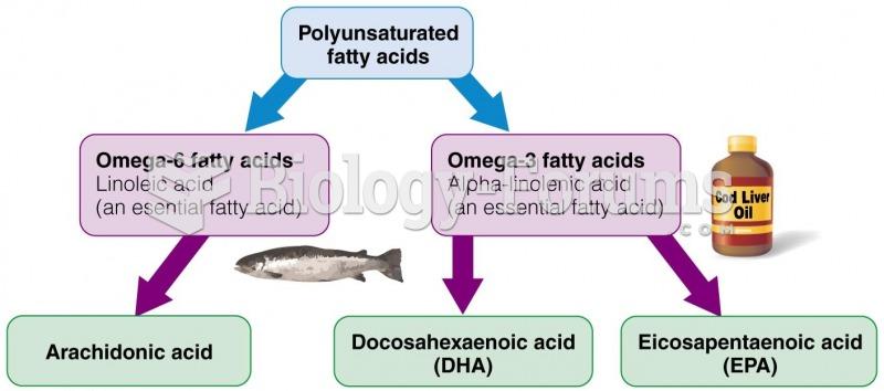 Essential Fatty Acids Both linoleic acid (an omega-6 fatty acid) and alpha-linolenic acid