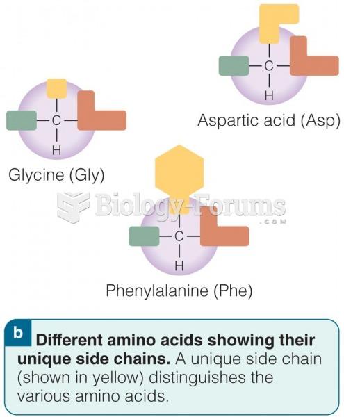 Different Amino Acid Structure