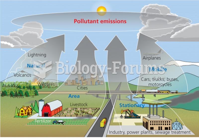 Pollutants emission