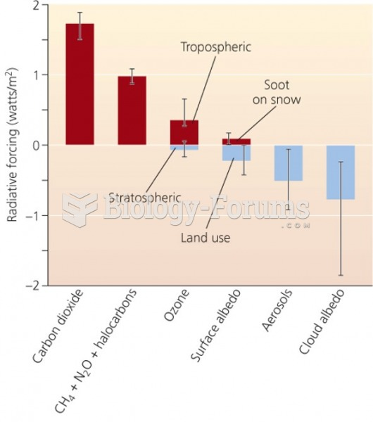 Radiative forcing expresses change in energy input over time